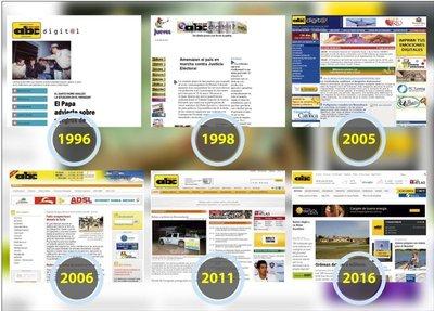 ABC Digital cumple 20 años