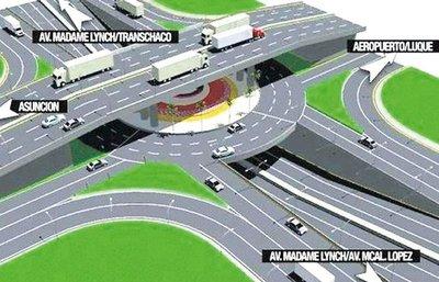 Recién este jueves se cerrarán las avenidas en zona del Súperviaducto