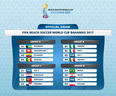 Paraguay con ruta definida para Mundial de Fútbol Playa Bahamas 2016