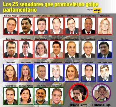 Los 25 senadores que promovieron golpe parlamentario
