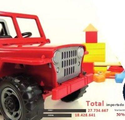 La importación de juguetes llego a US$ 27 millones