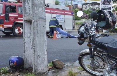 Cascos de motos no pasan prueba