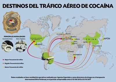ESPAÑA LIDERA INTENTOS DE ENVÍO DE COCAÍNA DESDE EL AEROPUERTO SILVIO PETTIROSSI
