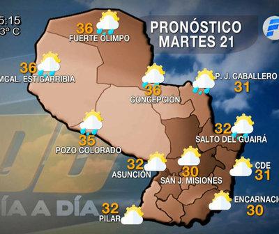 Martes con precipitaciones dispersas