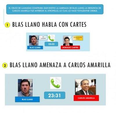 Ataque al PLRA: Cruce de llamadas complican y relacionan a Llano