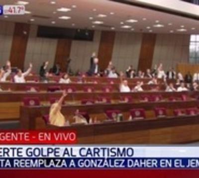 González Daher podría dejar de ser senador el miércoles
