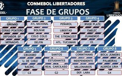 Así se juega la Libertadores