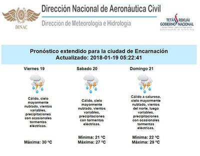 OCASIONALES TORMENTAS ELÉCTRICAS EN GRAN PARTE DEL PAÍS
