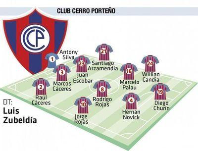 Así juega Cerro Porteño