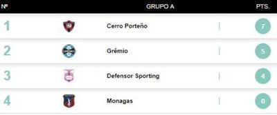 La tabla de la Copa Libertadores