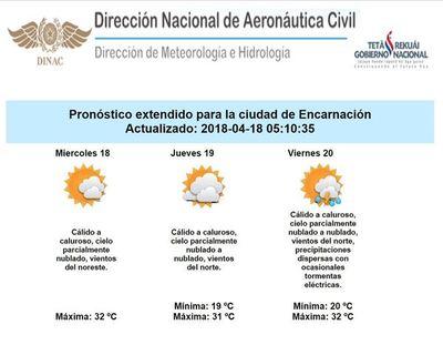 PREDOMINIO DE VIENTO NORTE Y CHAPARRONES PUNTUALES.