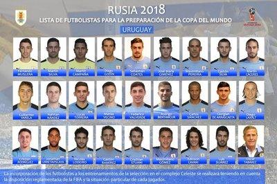 Los 26 preseleccionados de Uruguay