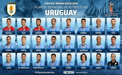 Uruguay anuncia lista definitiva