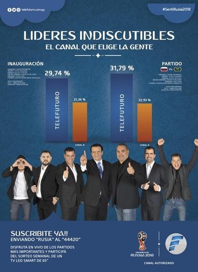 Telefuturo, el canal líder del Mundial