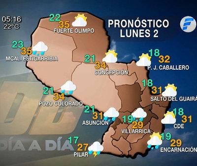 Día caluroso con precipitaciones al final del día