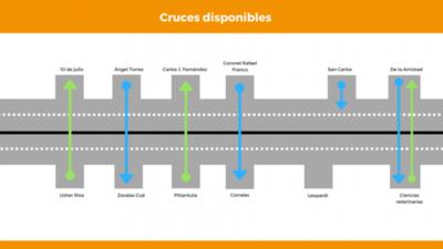 HOY / Estos son los cruces disponibles en la zona Metrobús