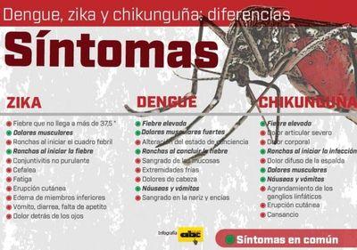 Bajan notificaciones por casos de dengue a nivel país