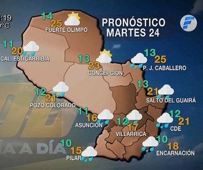 Precipitaciones leves y dispersas