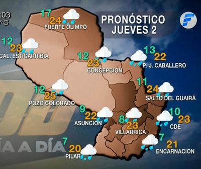 Precipitaciones dispersas al final de la jornada