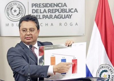 """ESTE GOBIERNO HA """"DESTAPADO LOS MOTORES DEL DESARROLLO DEL PAÍS"""", SEGÚN MINISTRO"""