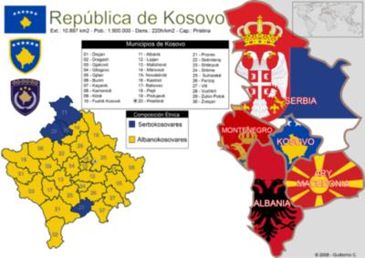 República de Kosovo proyecta negocios con Paraguay