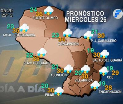 Precipitaciones y tormentas eléctricas