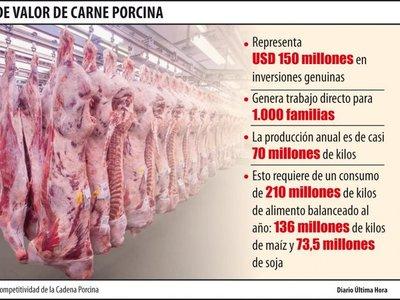 Mesa porcina también repudia inacción ante contrabando de carne