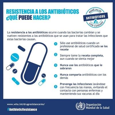 A mayor consumo de antibióticos, es menor su eficacia
