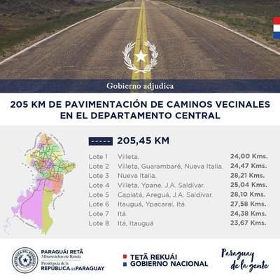 Construirán más de 28 kilómetro de asfalto entre Capiatá, Areguá y J. A. Saldivar