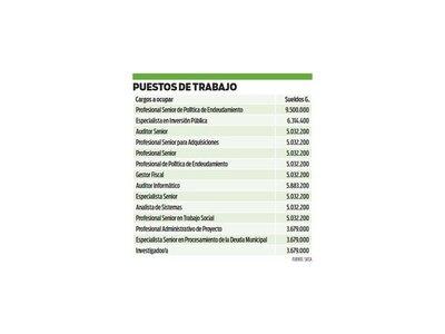 Concurso para cubrir 14 cargos en el Ministerio de Hacienda