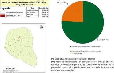 Primeros datos del INFONA sobre monitoreo del uso de suelo ayudarán en la prevención de la deforestación