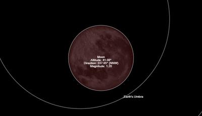Eclipse Total de Luna para las primeras horas del día lunes 21/01/2019.