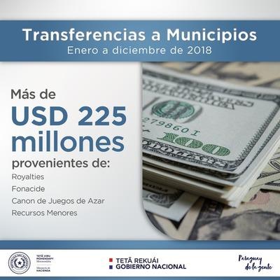 Hacienda transfirió más de USD 225 millones a Municipalidades