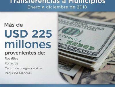 Gs. 177.143 millones fueron transferidos a municipios del Alto Paraná en el 2018