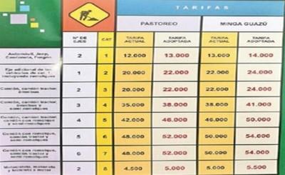 Tape Pora anuncia suba en tarifa de peaje