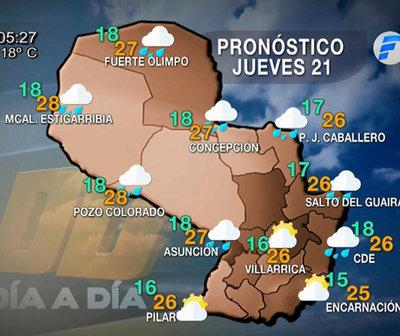 Sin lluvias importantes para los próximos días
