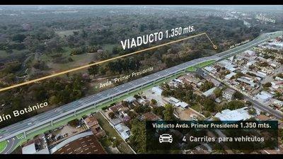 Direcciones en contra del viaducto