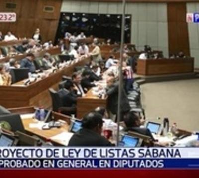 Diputados aprobaron ley de desbloqueo de listas con modificaciones