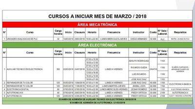 Nuevos cursos en el SNPP de San Lorenzo en marzo