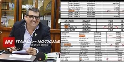 """AUMENTAZOS PARA """"LOS AMIGOS"""" EN LA MUNICIPALIDAD DE ENCARNACIÓN."""