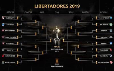 Quedó definida la hoja de ruta de la Libertadores 2019