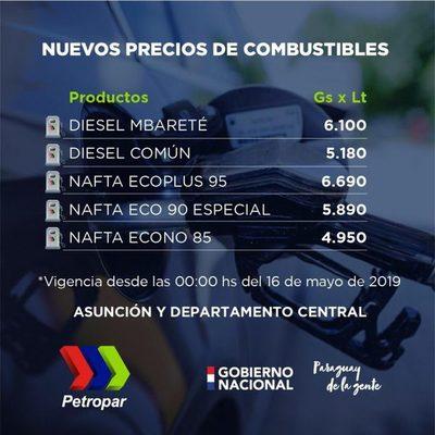 Petropar alza precios de sus combustibles desde este jueves