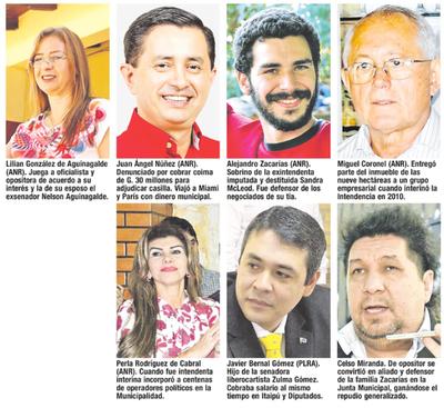 Antecedentes de concejales que defienden a los planilleros de CDE