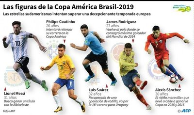 Las figuras de la Copa