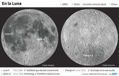 Misión lunar costará US$ 30.000 millones