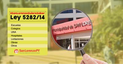 Detalles de pedido de información a instituciones públicas de San Lorenzo