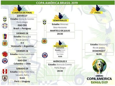 Final anticipada: Argentina-Brasil