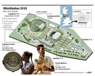 Djokovic y Osaka abren el baile en Londres