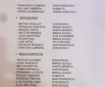 Minga Guazú con lista definida para el Interligas