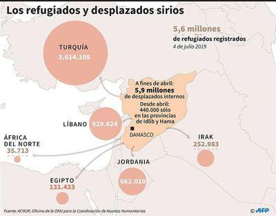 Semana sangrienta en el noroeste  de Siria pone en entredicho la tregua